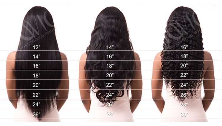 How To Measure The Wig Length Advice Amp How To S